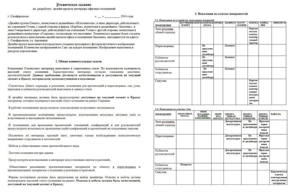 Прораб: СНиП 30401-87 Отделочные работы