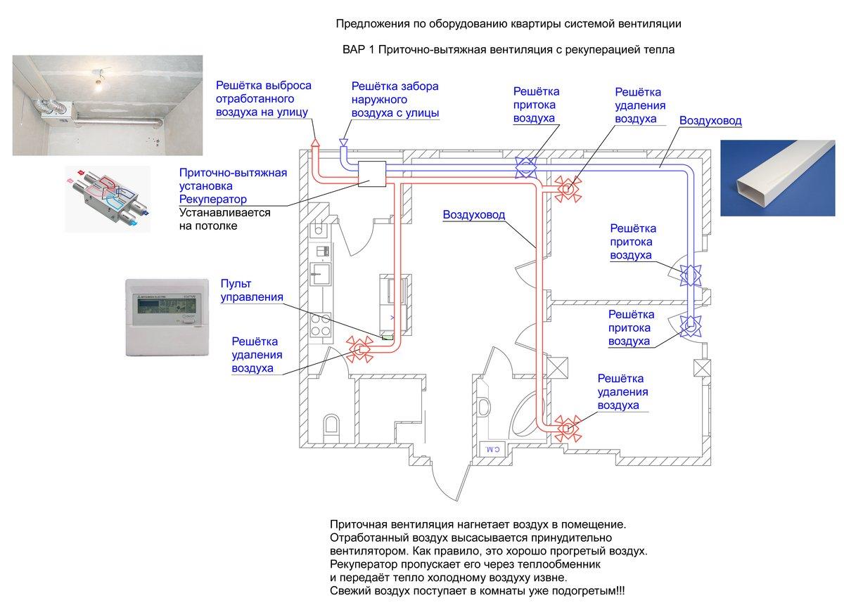 Приточная вытяжная вентиляция в квартире с фильтрацией своими руками